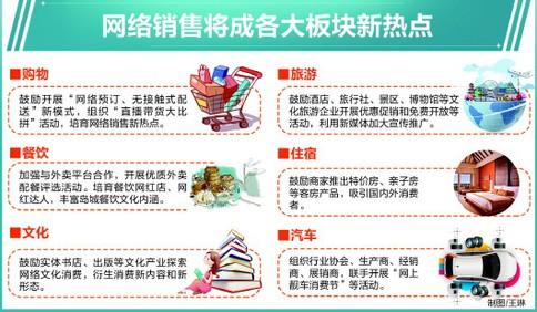 2020青岛百日万店消费季十大板块活动方案公布
